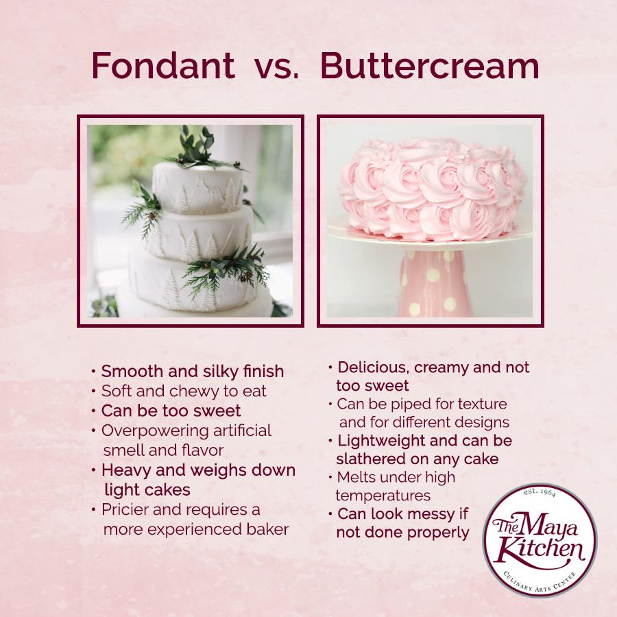 fondant vs buttercream