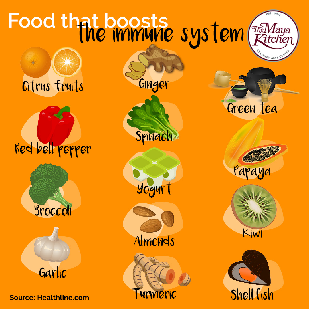 Food that Boosts the Immune System